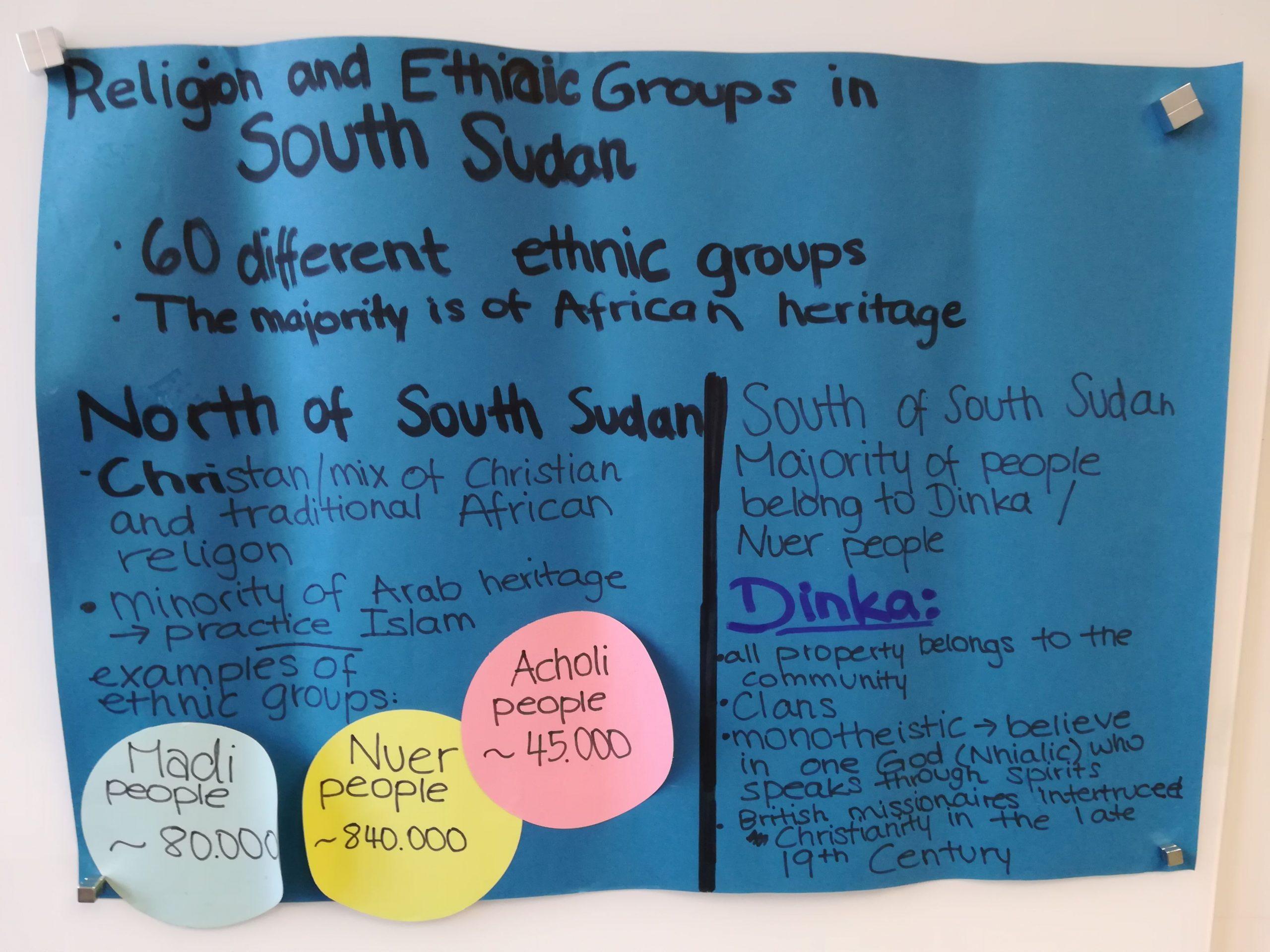 ethnic groups & religion